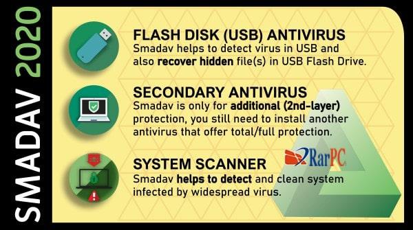Smadav Antivirus Pro Crack With Key